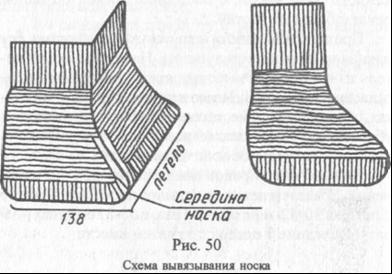 носки на 2 спицах