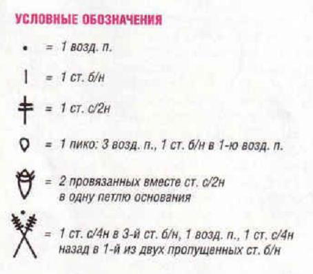 вязаный детский жакет схема крючком