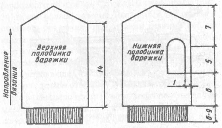 варежки на двух спицах