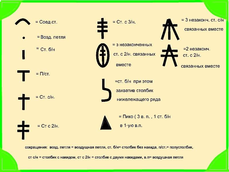 Условные обозначения на схемах вязания крючком в журналах