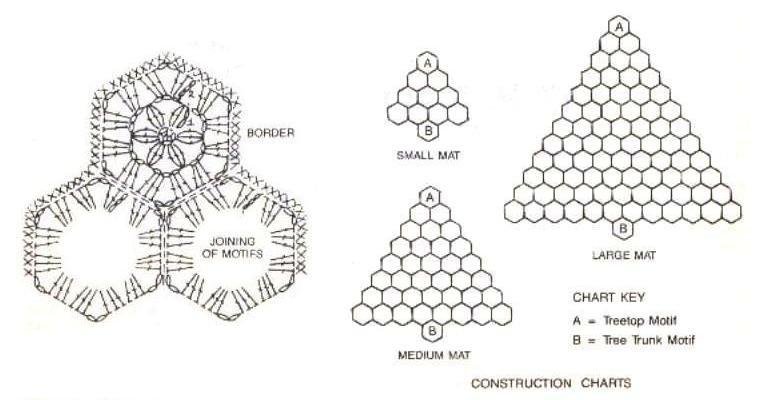 салфетка елочка крючком схема схема