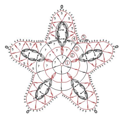 Вязаные звезды-снежинки на елку