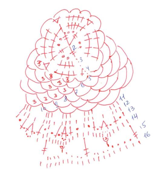 Схема вязания новогоднего колокольчика 1 крючком.