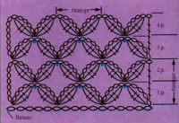 Простые бесплатные схемы вязания крючком