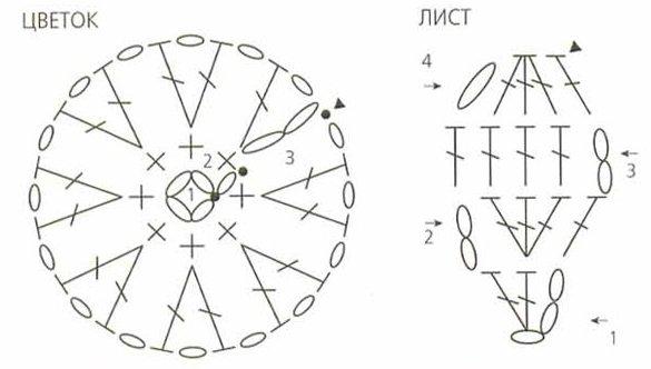 вязаная наволочка с цветами схема цветов