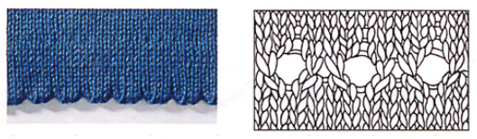 подгиб на вязаном изделии