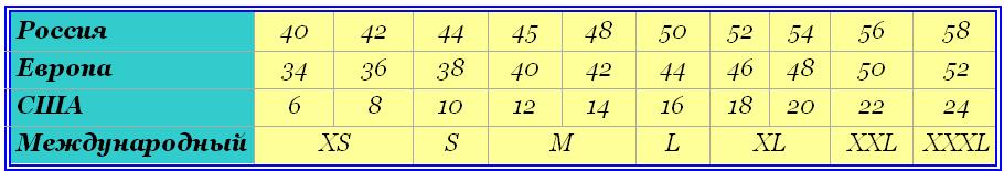 Таблицы соответствия размеров женской одежды