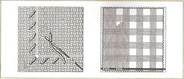 Строчевая ажурная вышивка Разметка и продержка сетки