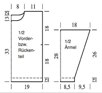 вязание спицами свитера выкройка