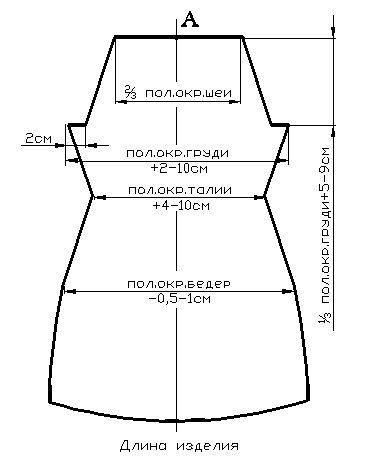 Построение выкройки изделия с рукавом реглан