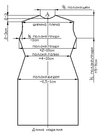 Построение выкройки изделия с вшивным рукавом спинка