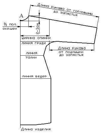 Построение выкройки изделия с цельновязанными рукавами